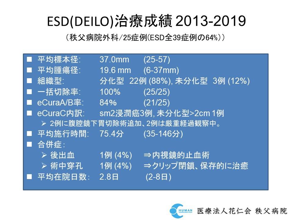 https://www.chichibu-med.jp/director/20191024150346.JPG