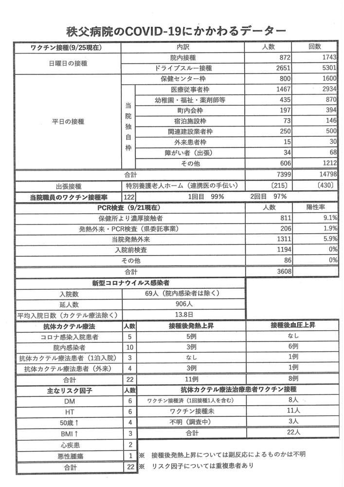 https://www.chichibu-med.jp/director/MX-2661_20211001_145957_0001.jpg